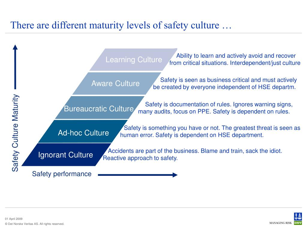 There are different maturity levels of safety culture …