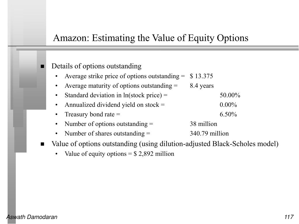 Amazon: Estimating the Value of Equity Options