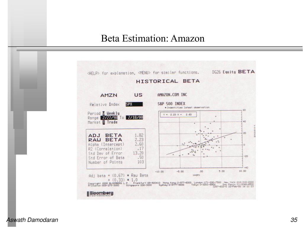 Beta Estimation: Amazon