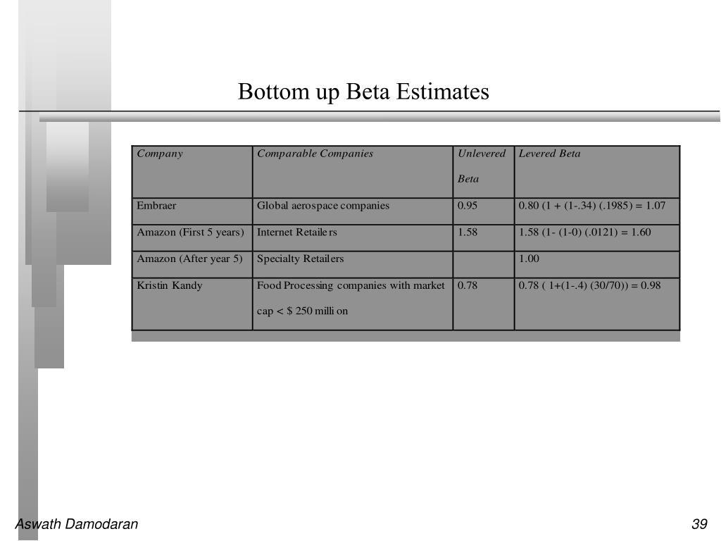 Bottom up Beta Estimates