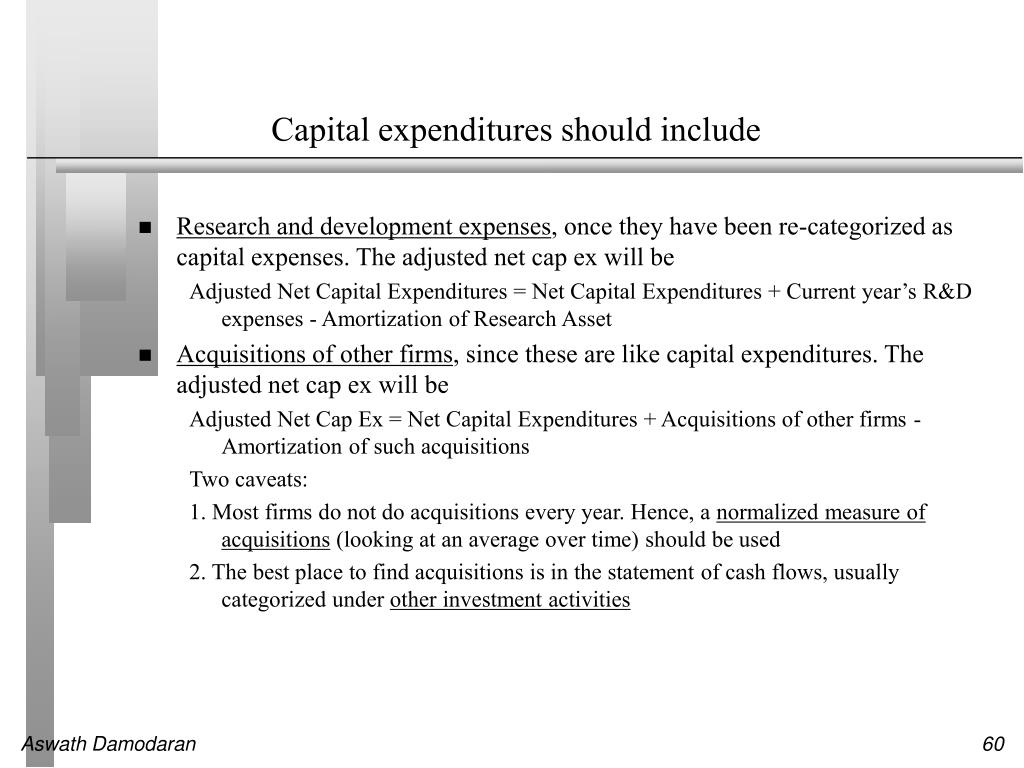 Capital expenditures should include