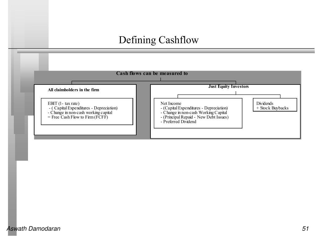 Defining Cashflow