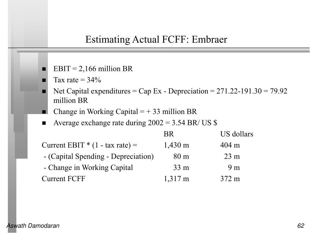 Estimating Actual FCFF: Embraer