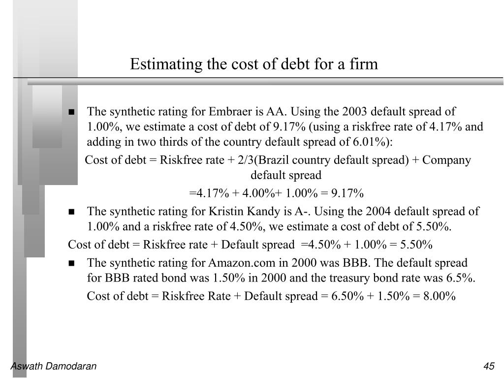 Estimating the cost of debt for a firm