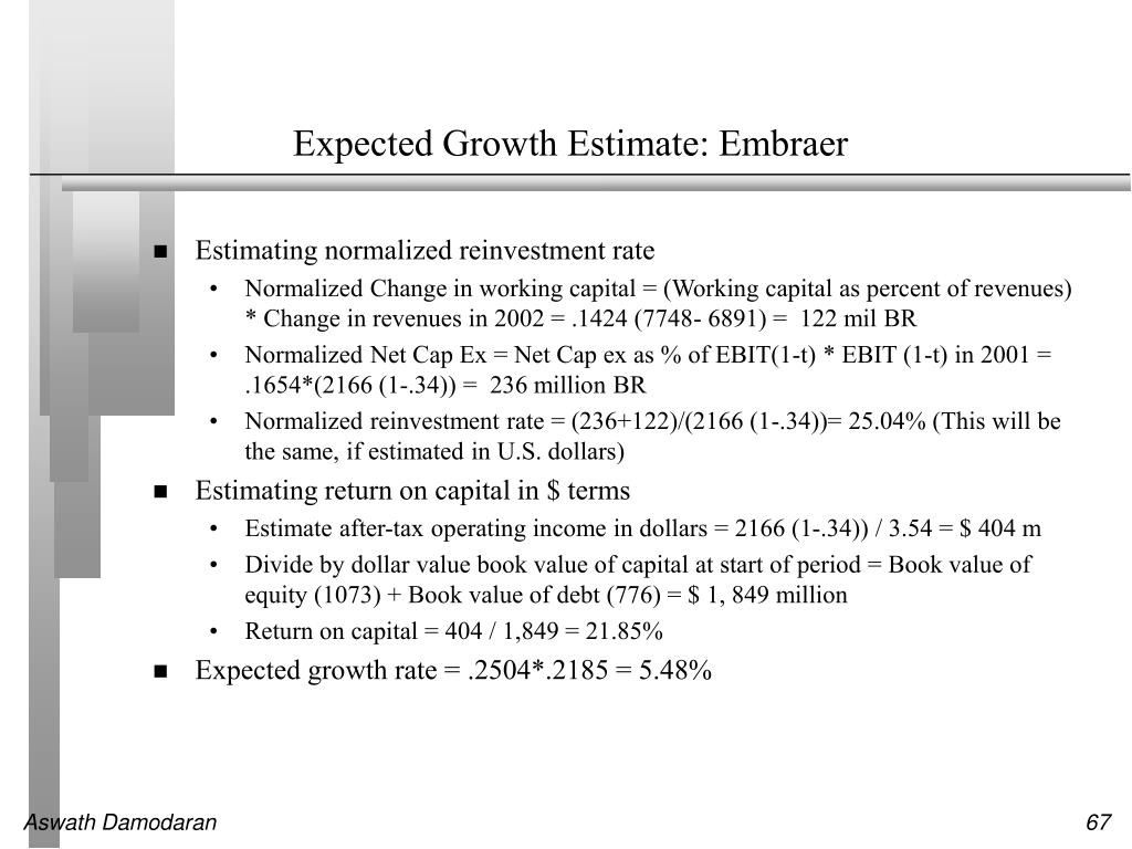 Expected Growth Estimate: Embraer