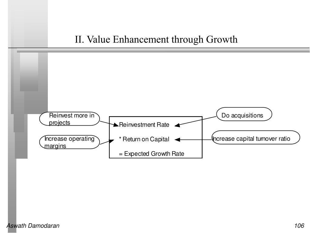 II. Value Enhancement through Growth