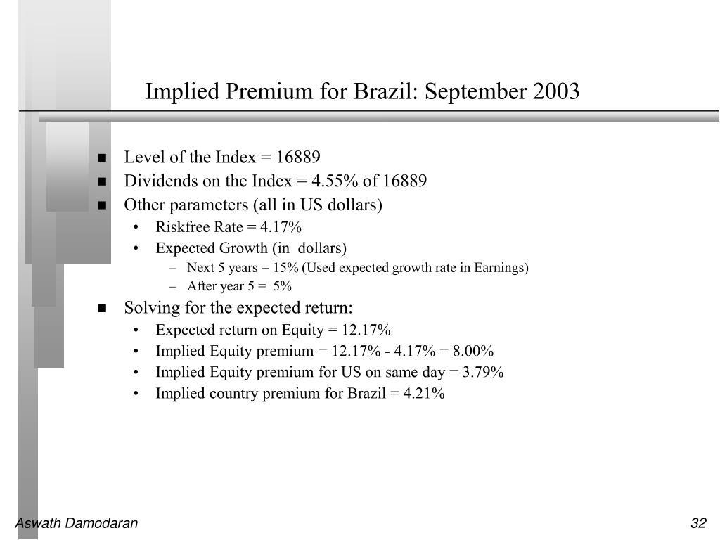 Implied Premium for Brazil: September 2003