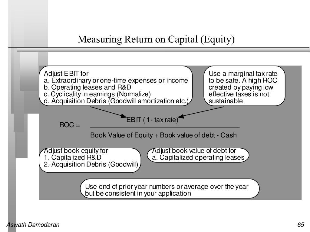 Measuring Return on Capital (Equity)