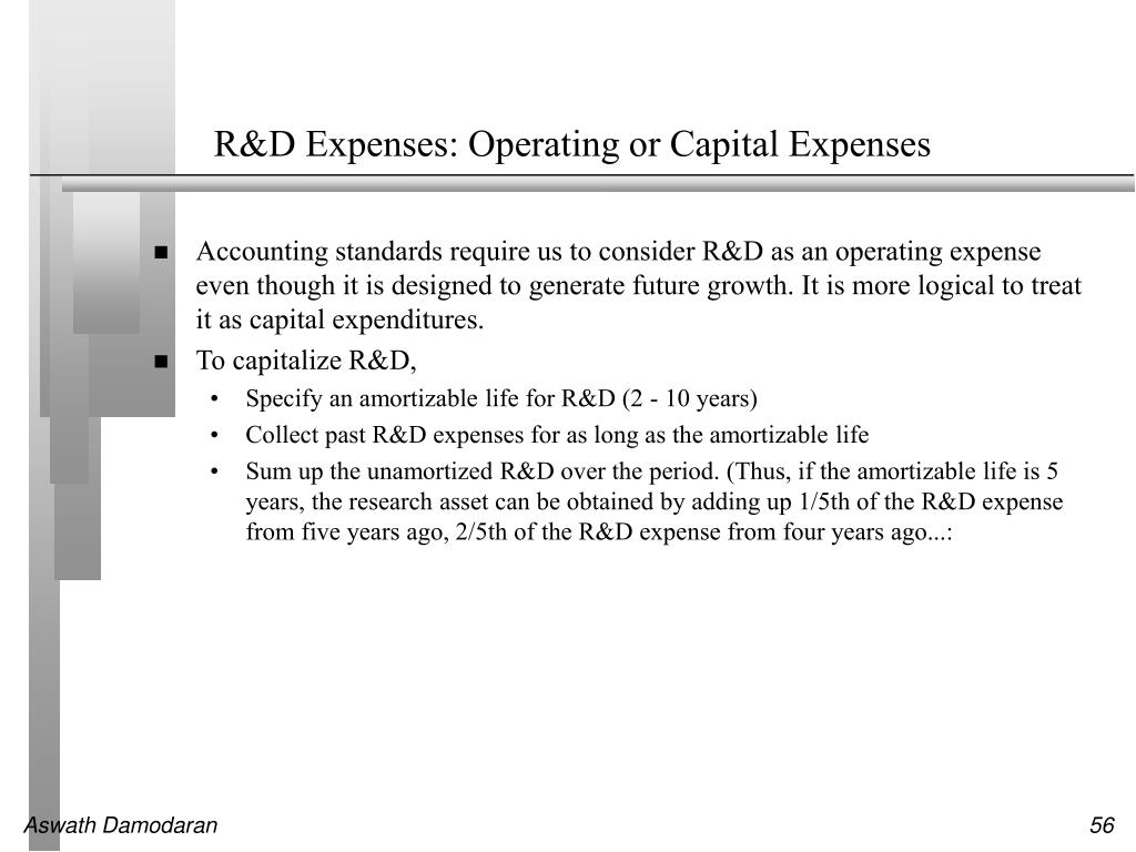 R&D Expenses: Operating or Capital Expenses
