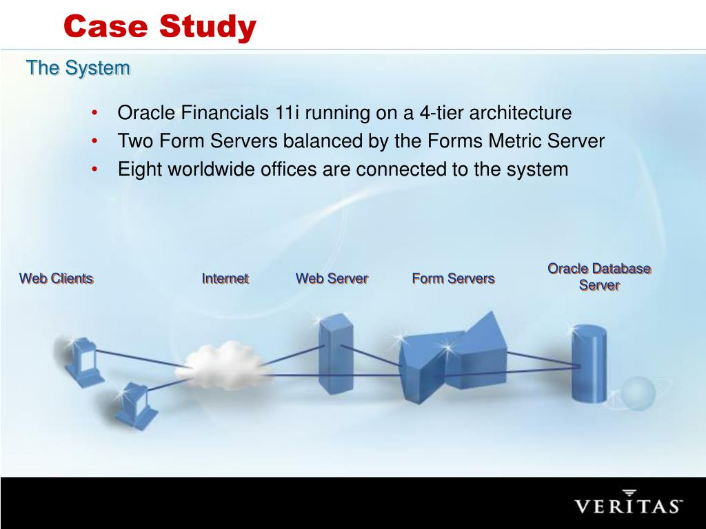 Oracle Financials 11i running on a 4-tier architecture