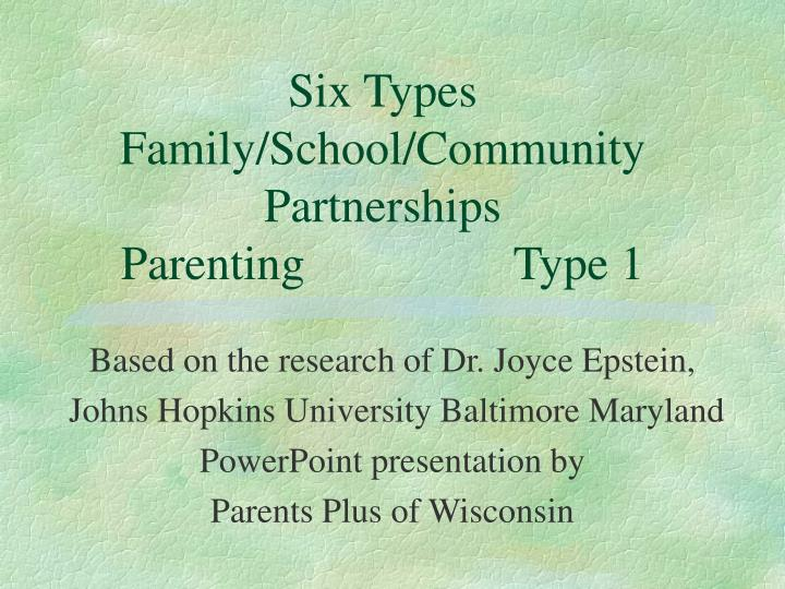 Six types family school community partnerships parenting type 1