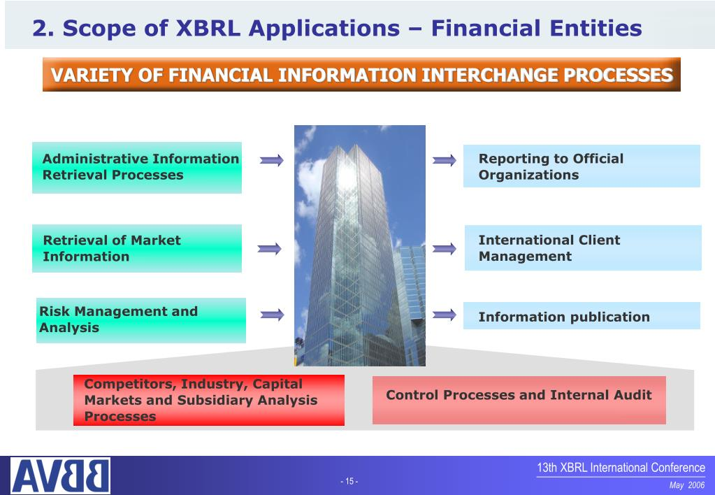 2. Scope of XBRL Applications – Financial Entities