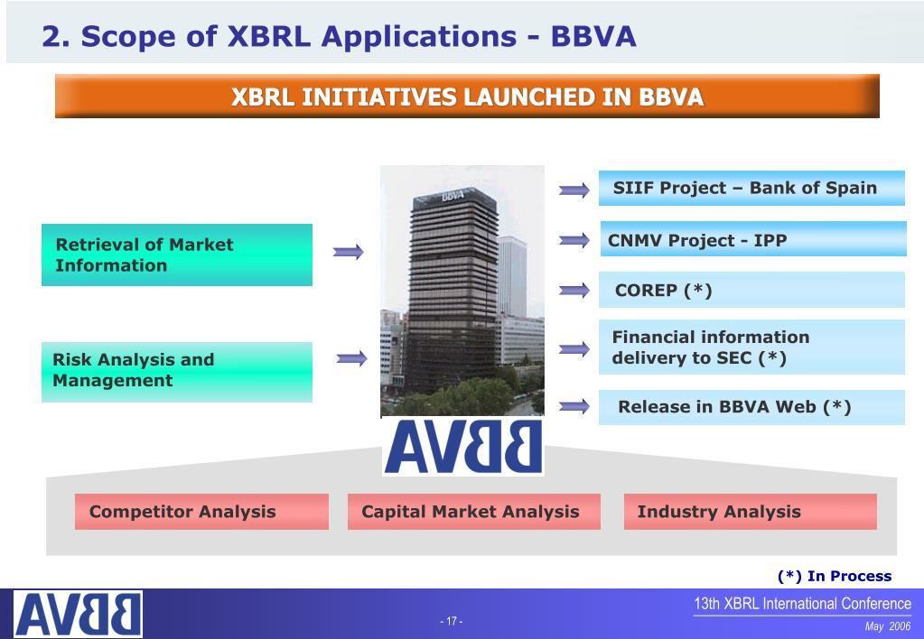 2. Scope of XBRL Applications - BBVA