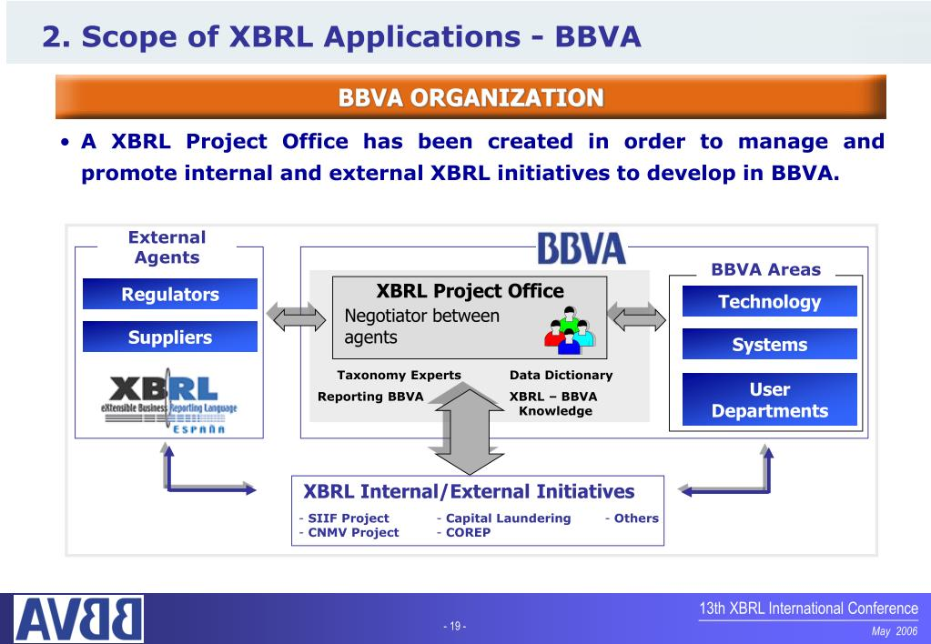XBRL Project Office