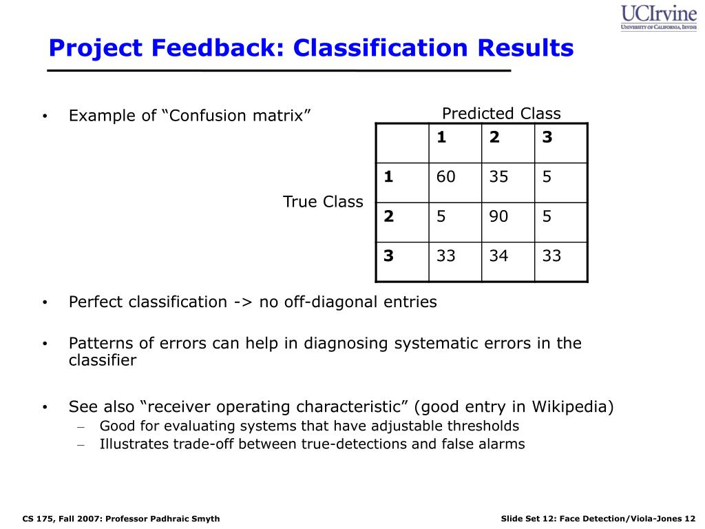 Project Feedback: Classification Results
