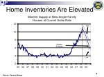 home inventories are elevated
