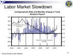 labor market slowdown