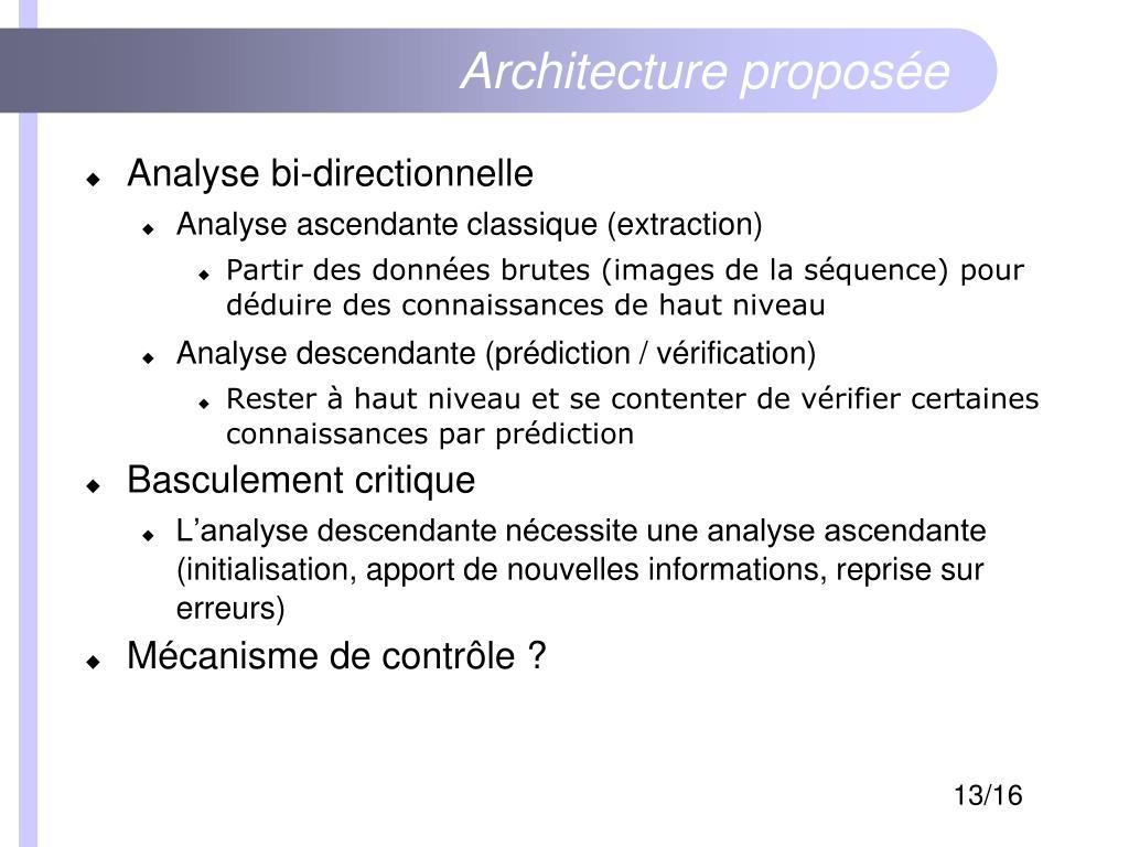 Architecture proposée