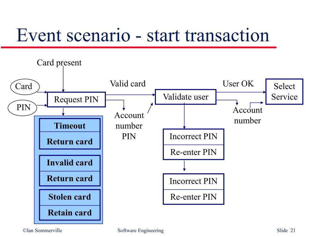 Event scenario - start transaction
