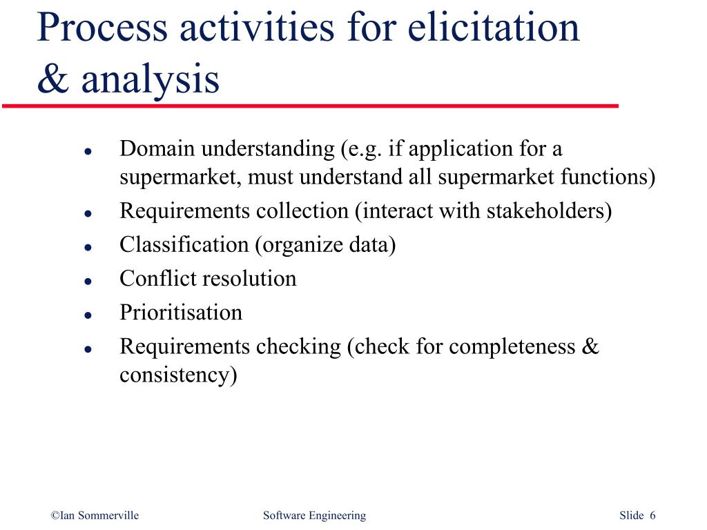 Process activities for elicitation & analysis