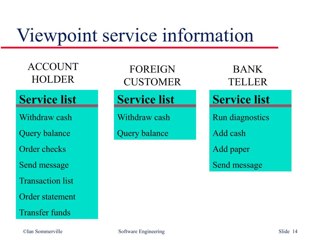 Viewpoint service information