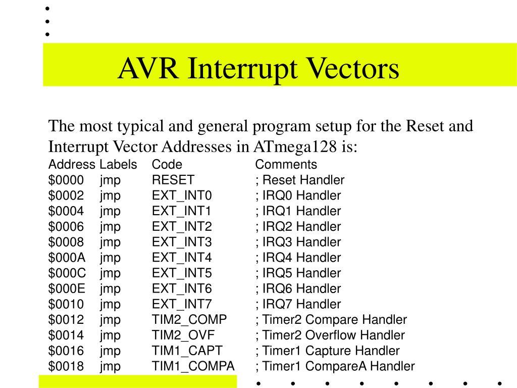 AVR Interrupt Vectors