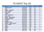 tv most top 20