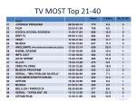 tv most top 21 40