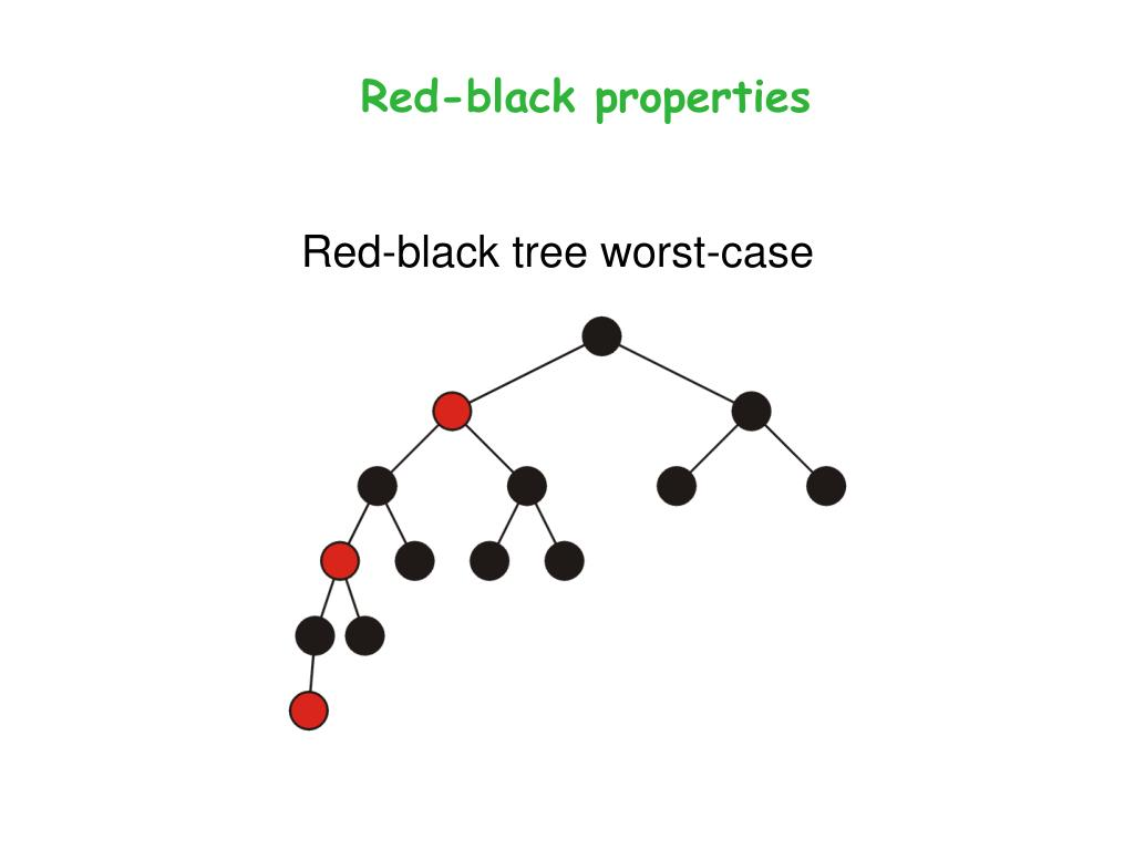 Red-black tree worst-case