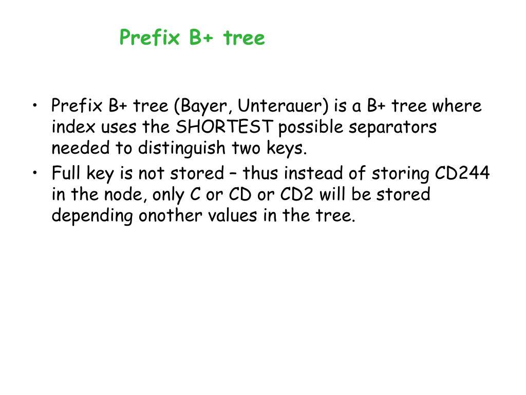 Prefix B+ tree