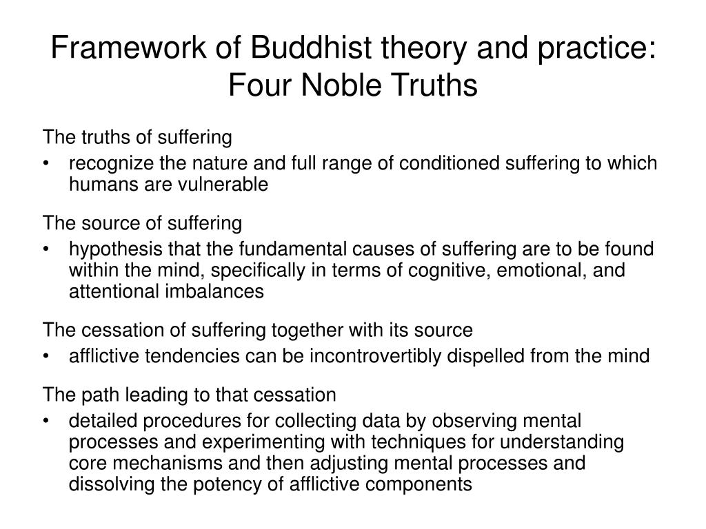 Framework of Buddhist theory and practice: Four Noble Truths