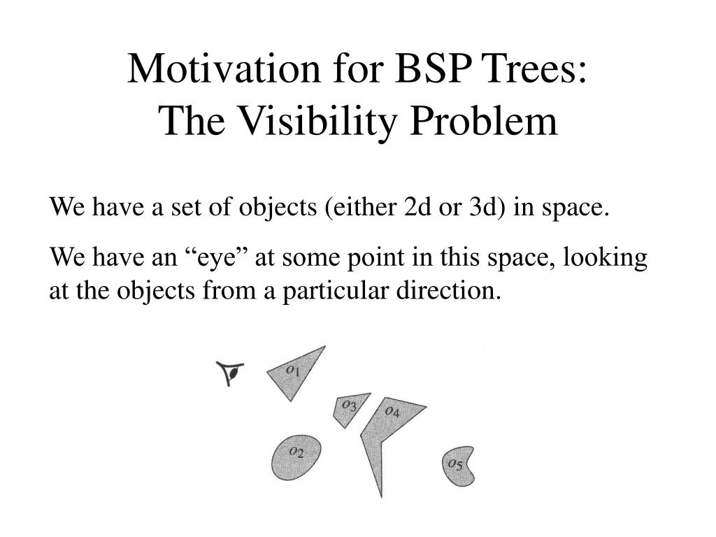 motivation for bsp trees the visibility problem l.