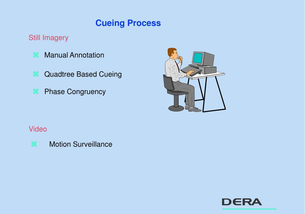 Cueing Process