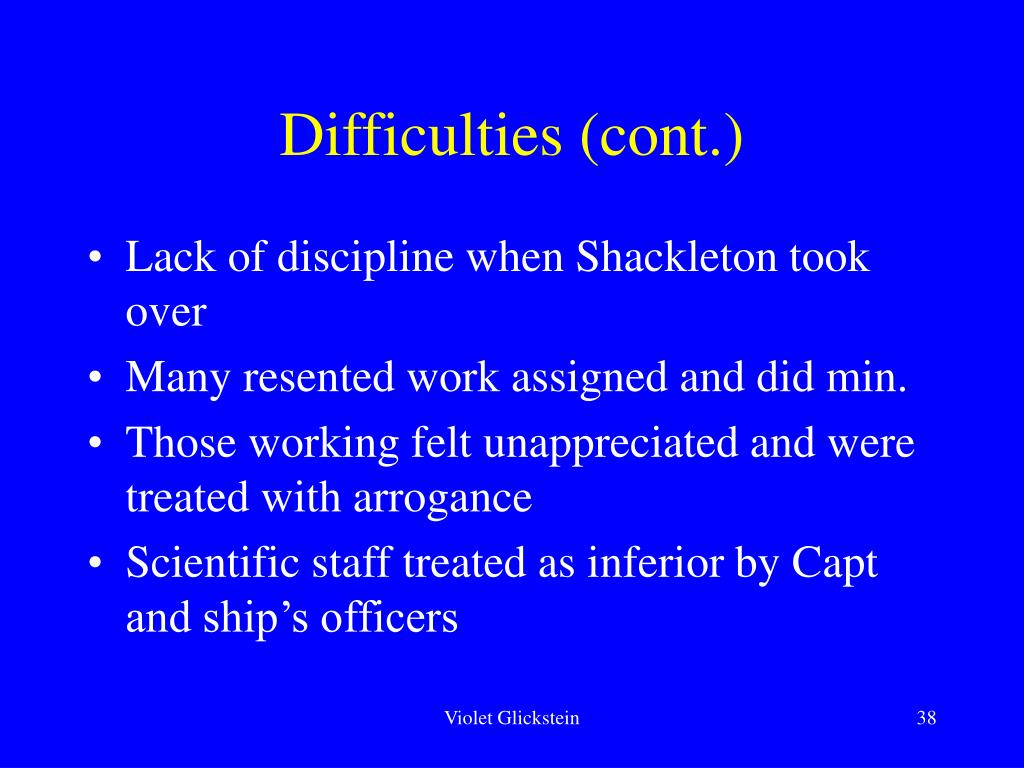 Difficulties (cont.)