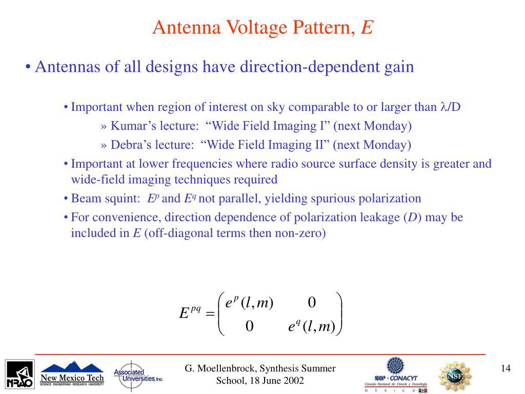 Antenna Voltage Pattern,