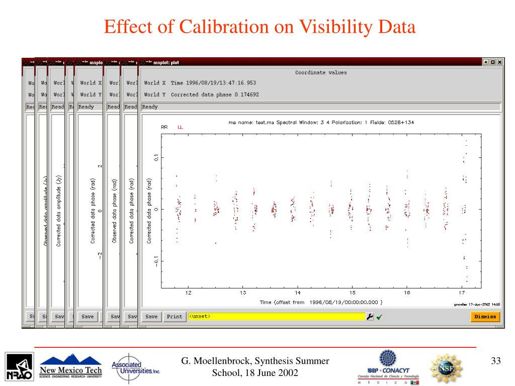 Effect of Calibration on Visibility Data