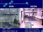 kiss vicon