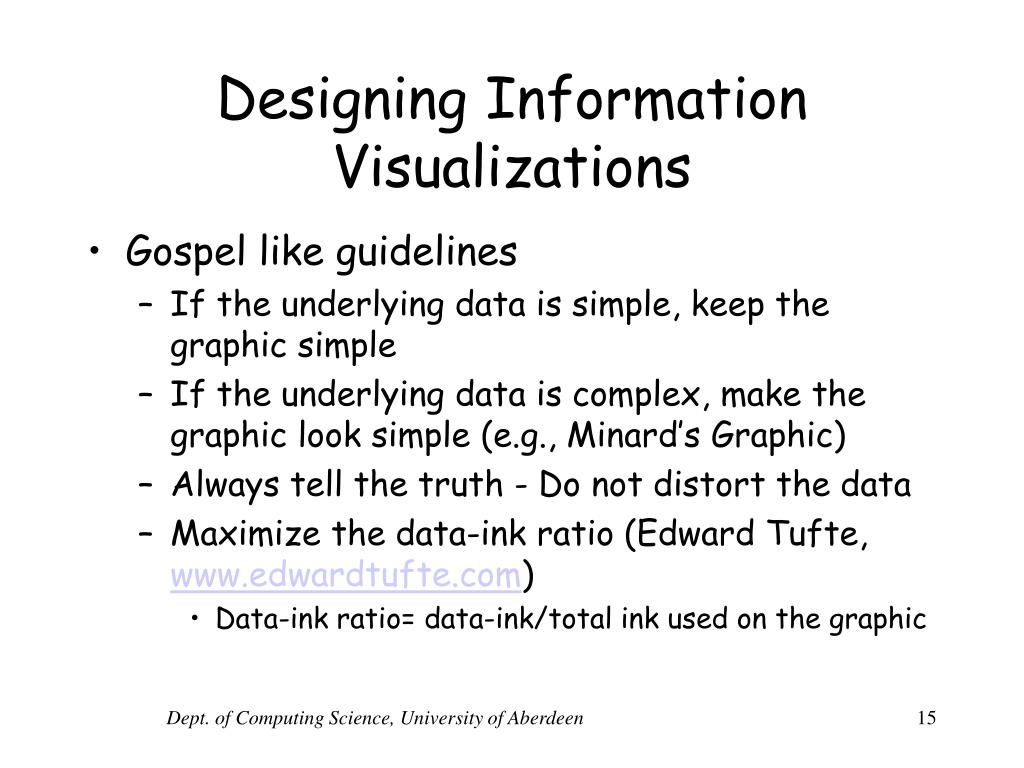 Designing Information Visualizations