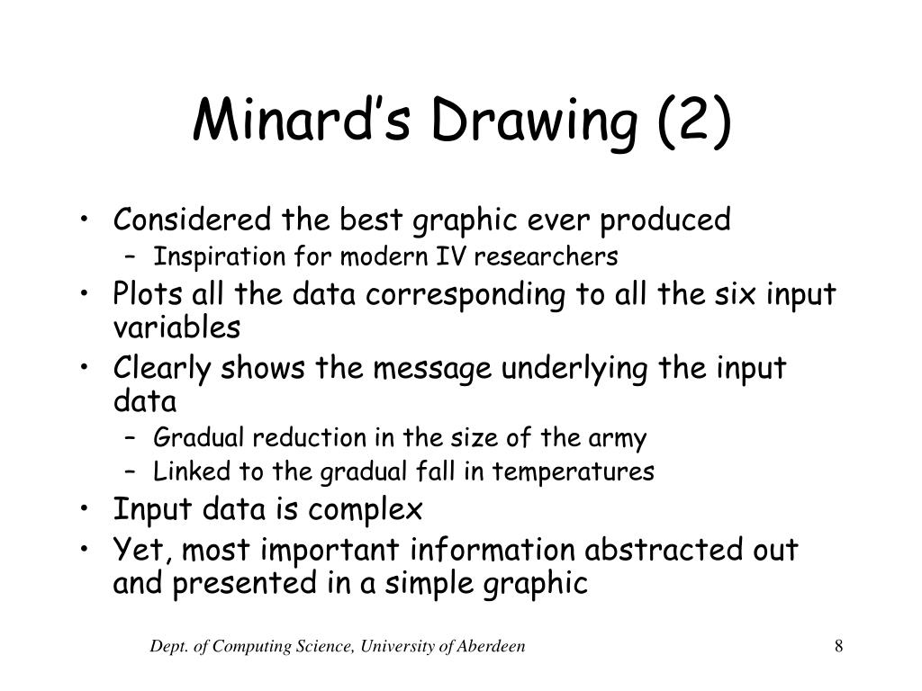 Minard's Drawing (2)