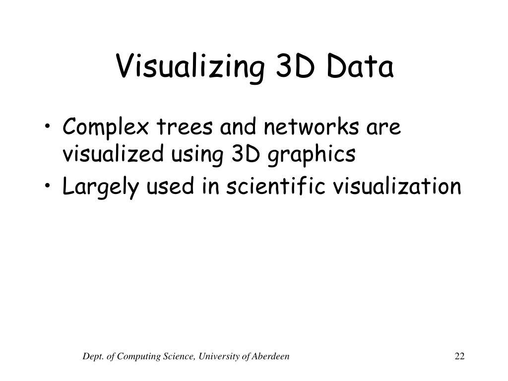 Visualizing 3D Data