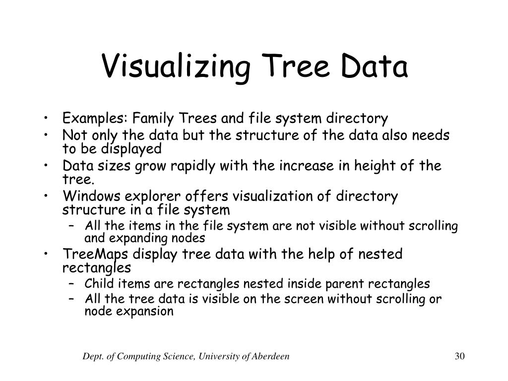 Visualizing Tree Data