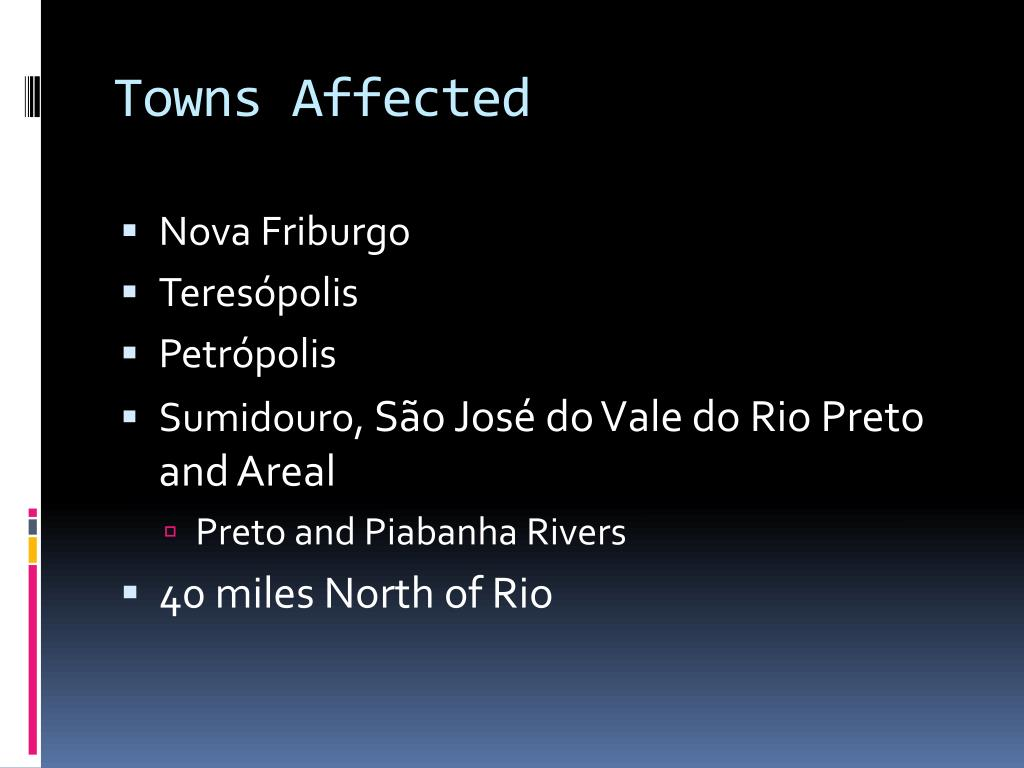 Towns Affected
