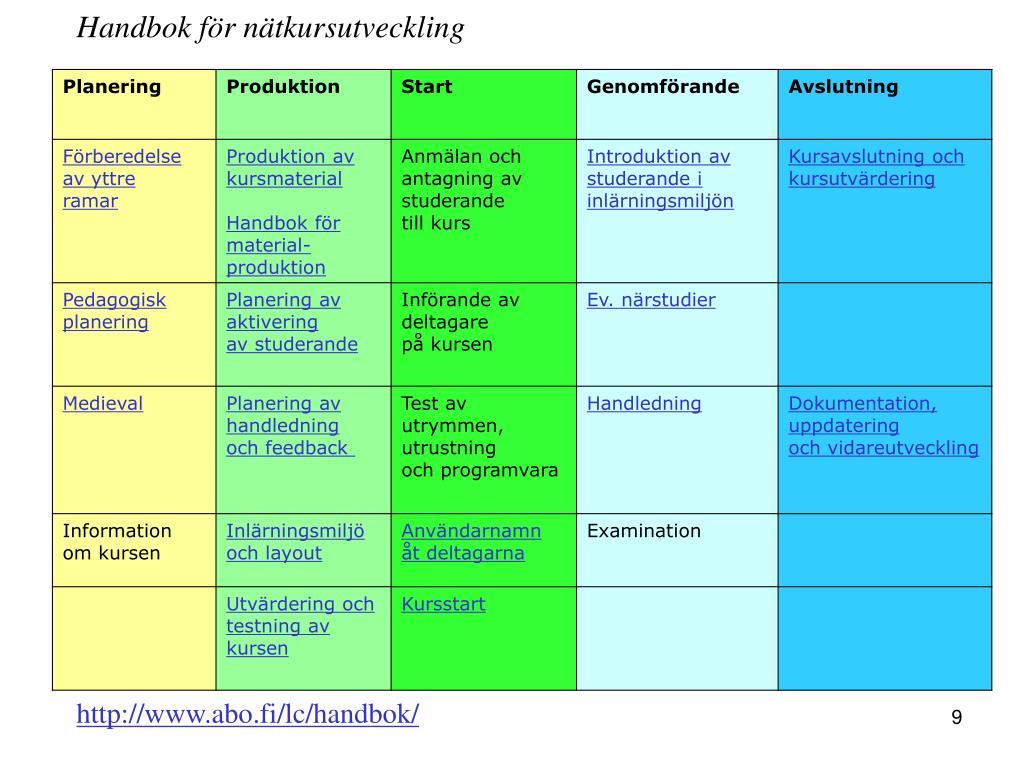 Handbok för nätkursutveckling