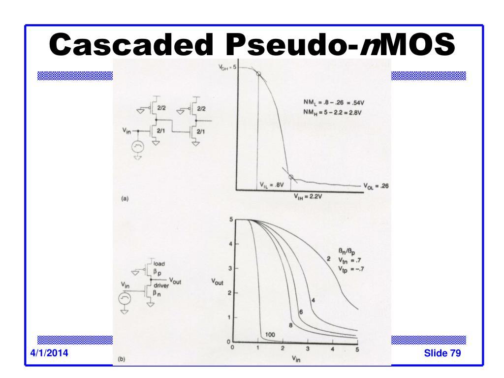 Cascaded Pseudo-