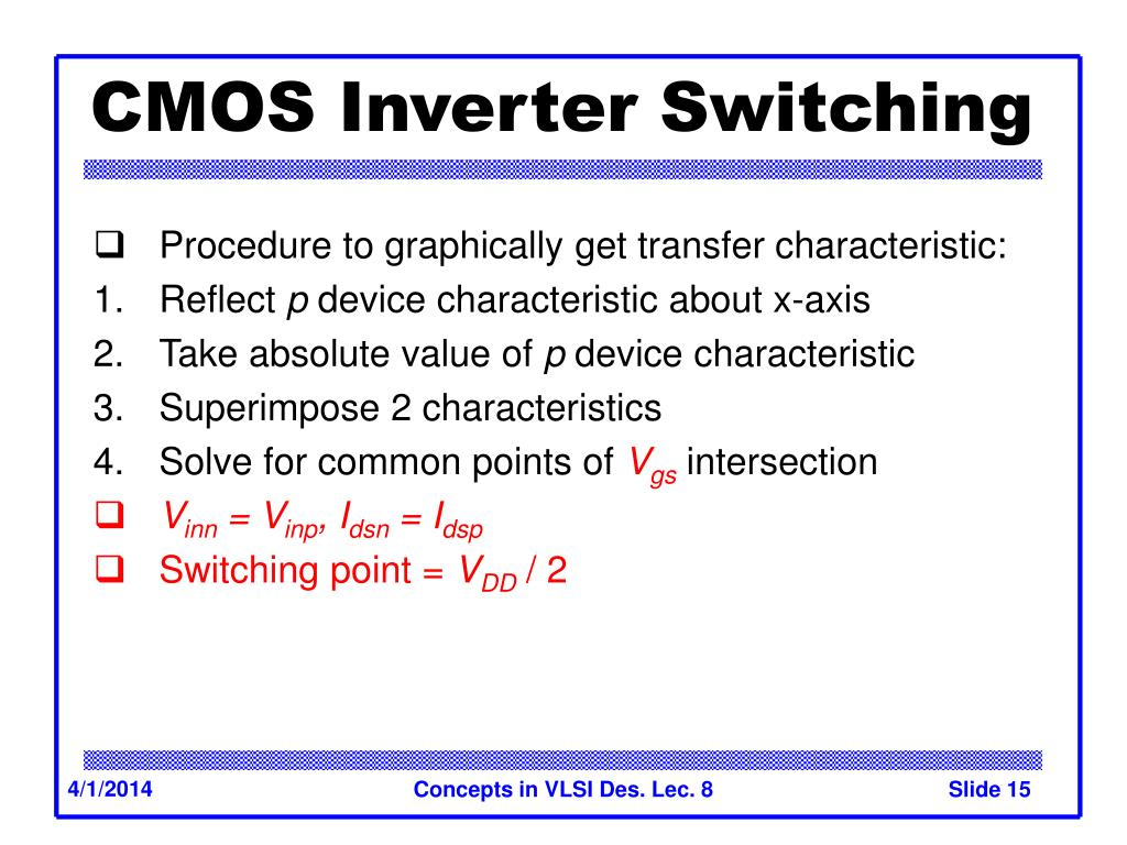 CMOS Inverter Switching