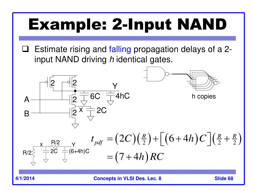 Example: 2-Input NAND