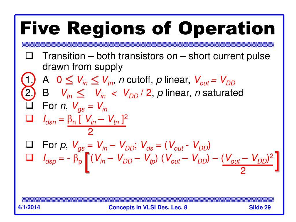 Five Regions of Operation