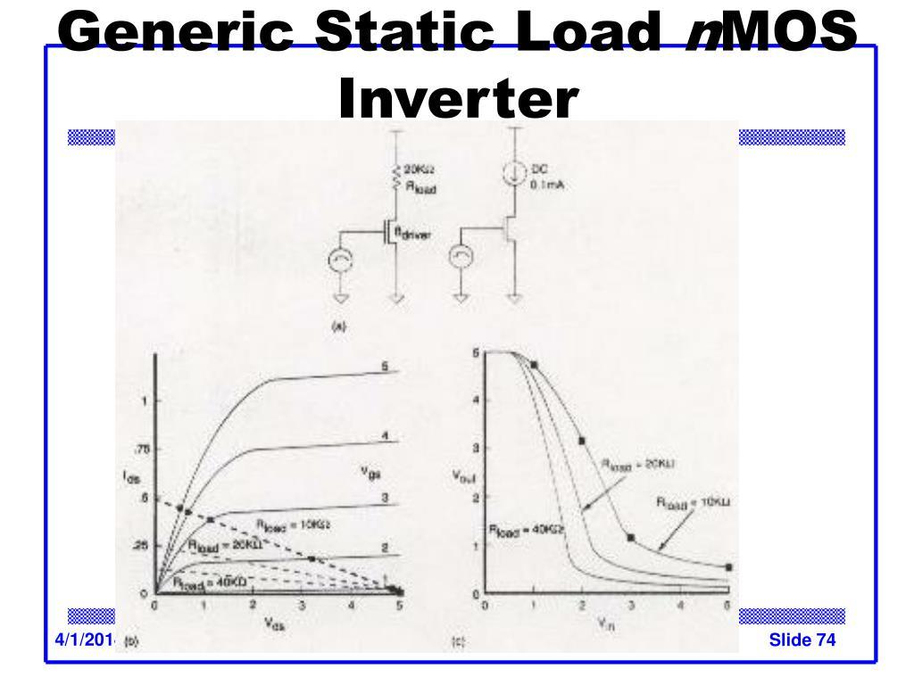 Generic Static Load
