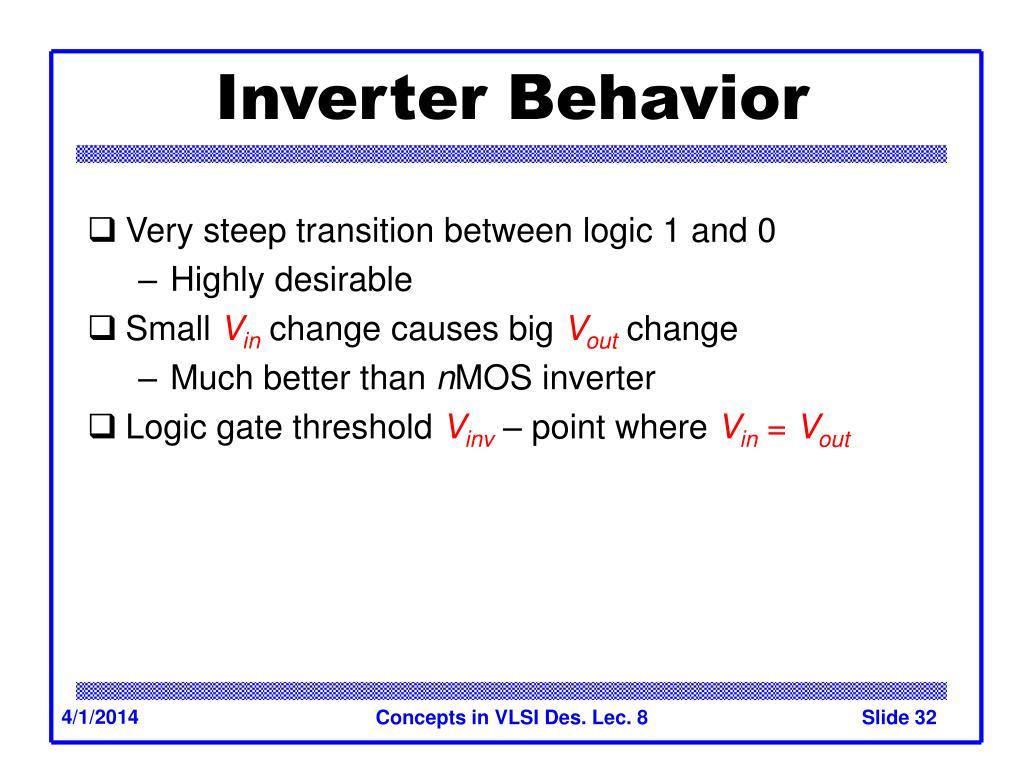 Inverter Behavior