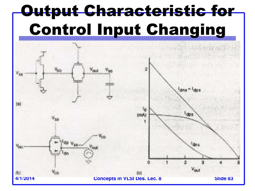 Output Characteristic for Control Input Changing